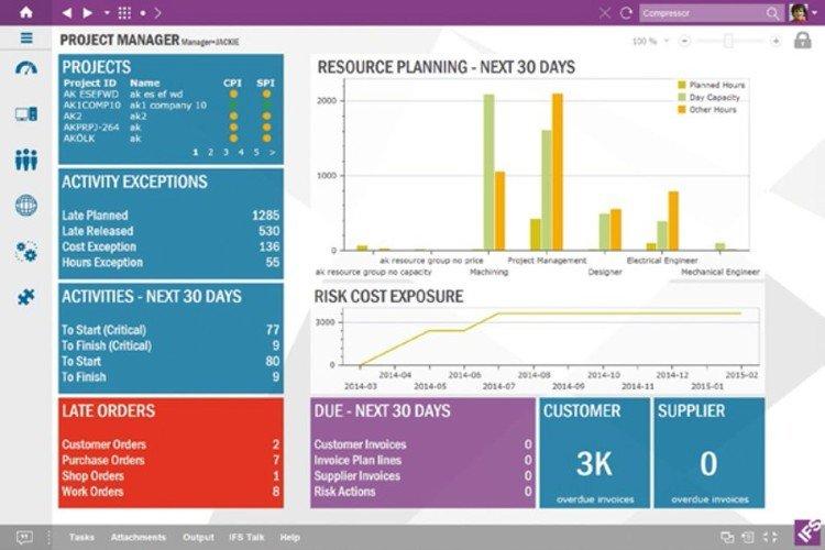 NetSuite vs IFS ERP